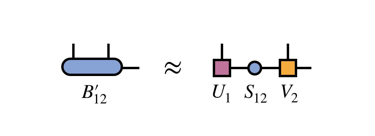 Tensor Network